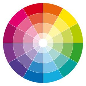 La ruota dei colori (fonte: Internet)